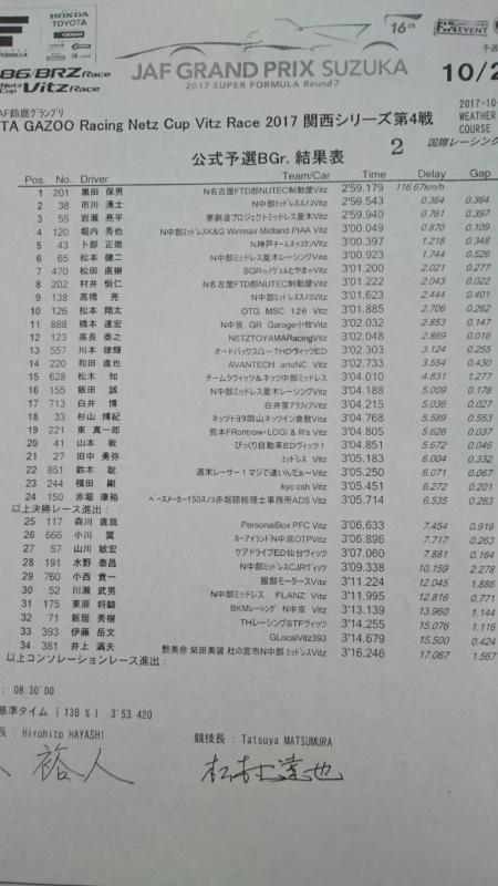 86&VITZレース参戦レポート in 鈴鹿サーキット №2