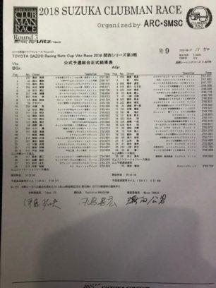 予選&決勝結果!ヴィッツレース参戦レポートin鈴鹿サーキット(関西シリーズ第3戦)
