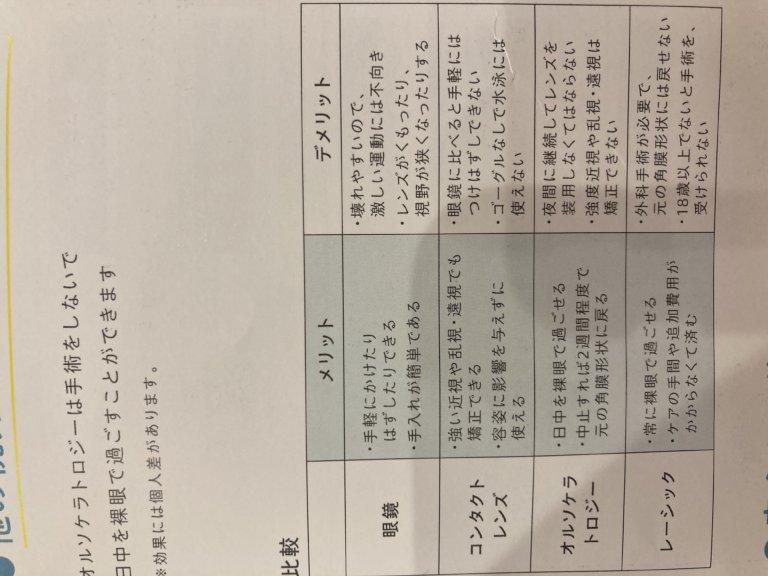 【U-Car富山】新 視力矯正 方法
